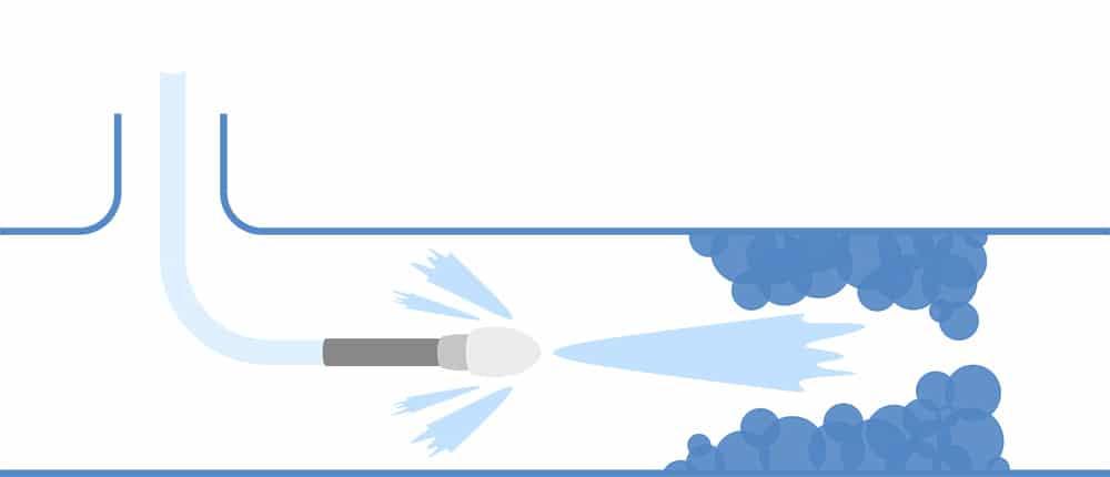 Гидродинамический метод промывки труб